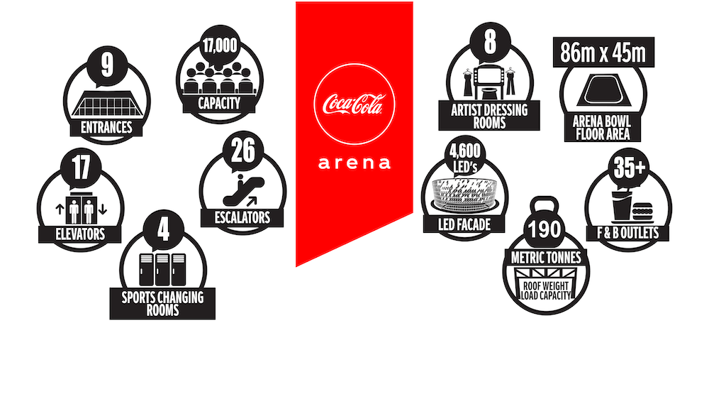 coca-cola-arena-fact-sheet2019-04-17-04-13-29