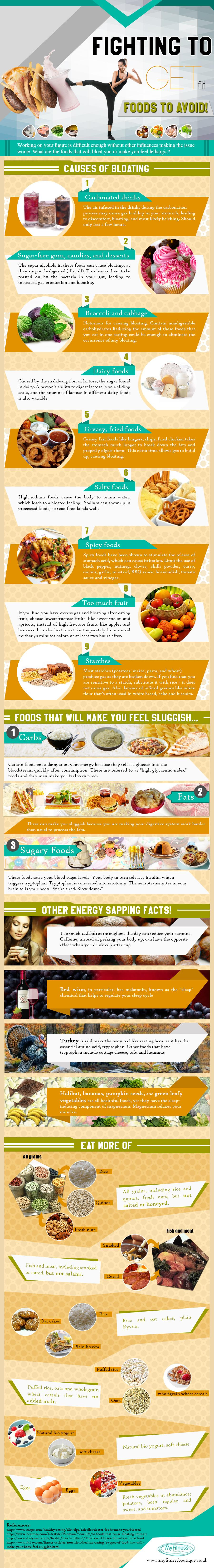 Foods-To-Avoid-Infographic