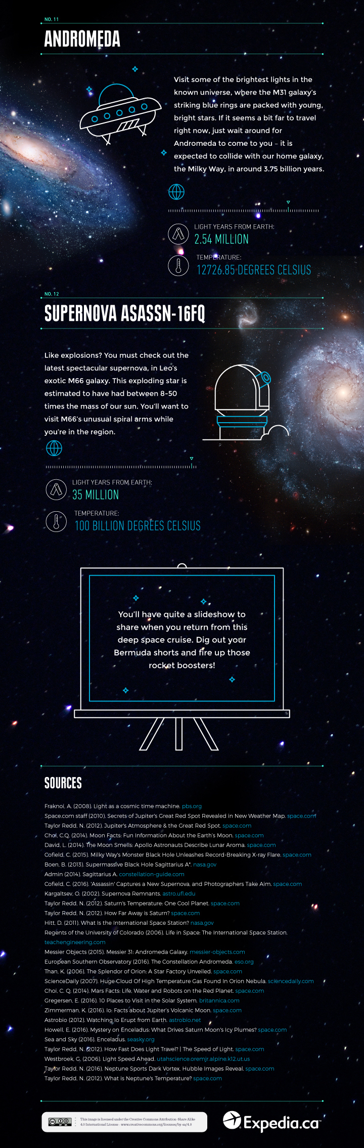 A_space_travelers_guide-1 4